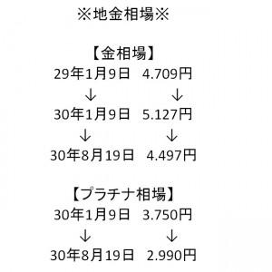 地金相場2.18.8.19