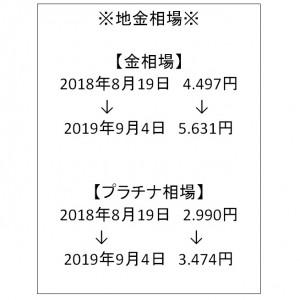 2019.9.4地金相場