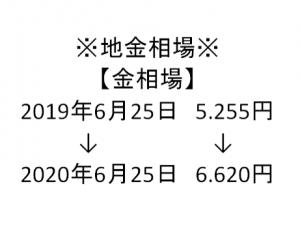 金相場2020.6.25